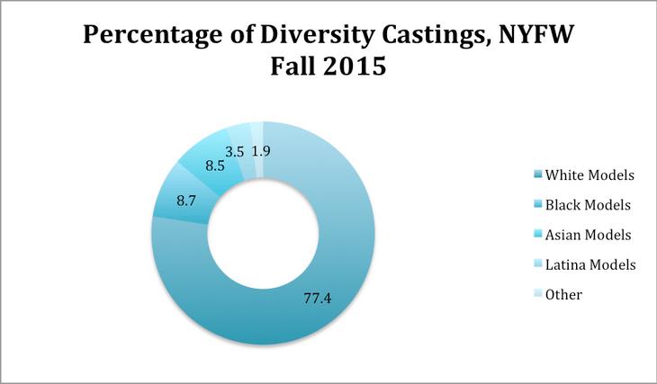 diversitycastings