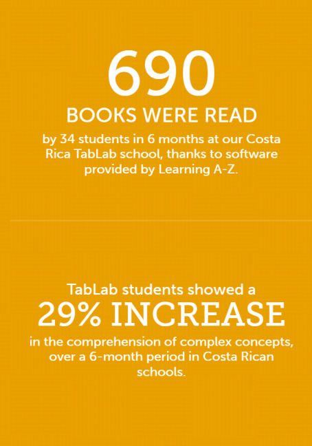 TabLab Infographic 1