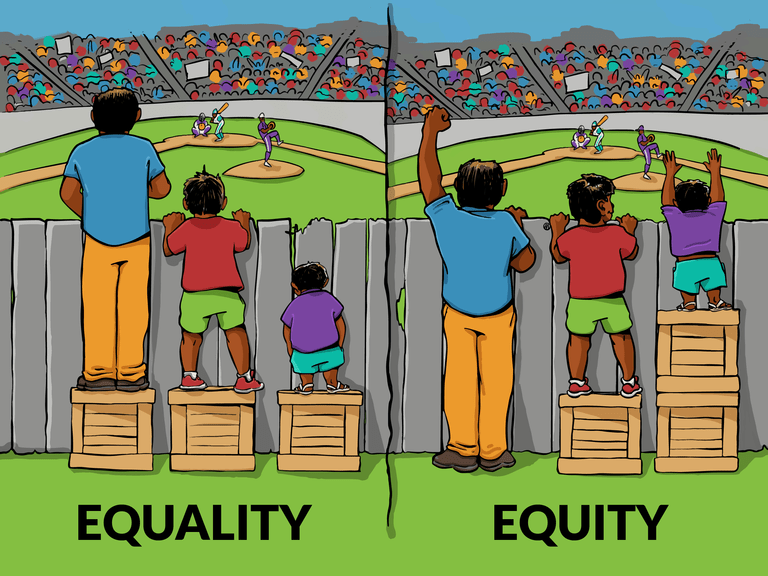 An illustration of the difference between equality and equity