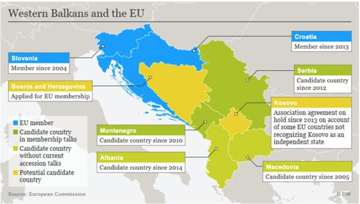 Accession to the EU Western Balkan map
