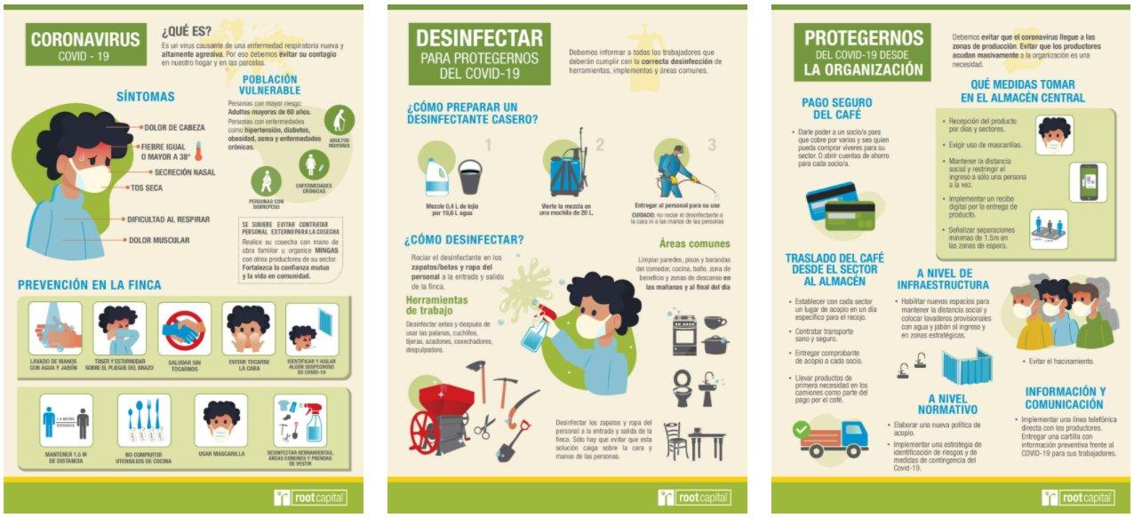 Coronavirus Infographics UNICAFEC