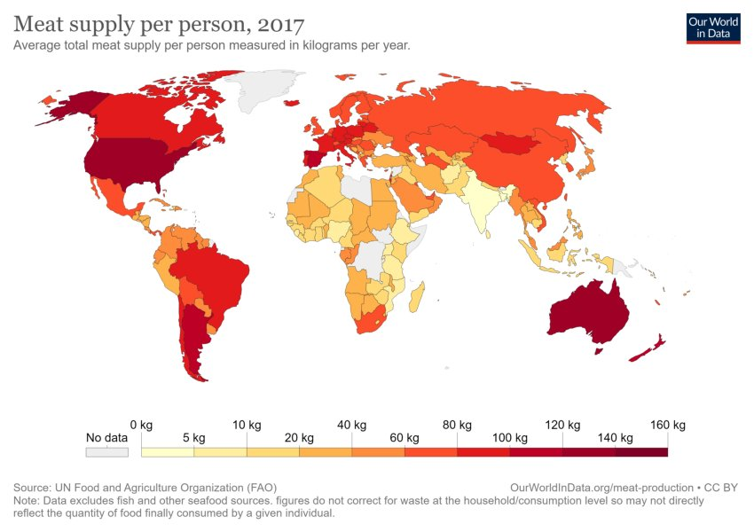 Meat Supply Per Person, 2017